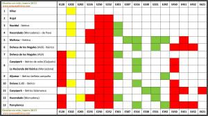 Tabla comparativa de aditivos en el chorizo en formato de vela